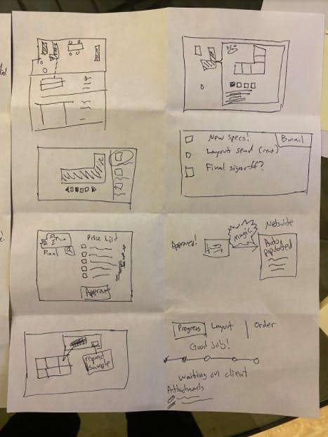 crazy 8s, as part of a design sprint