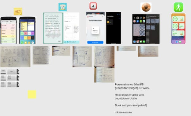 Lightning demos, as a concept of a one-week design sprint