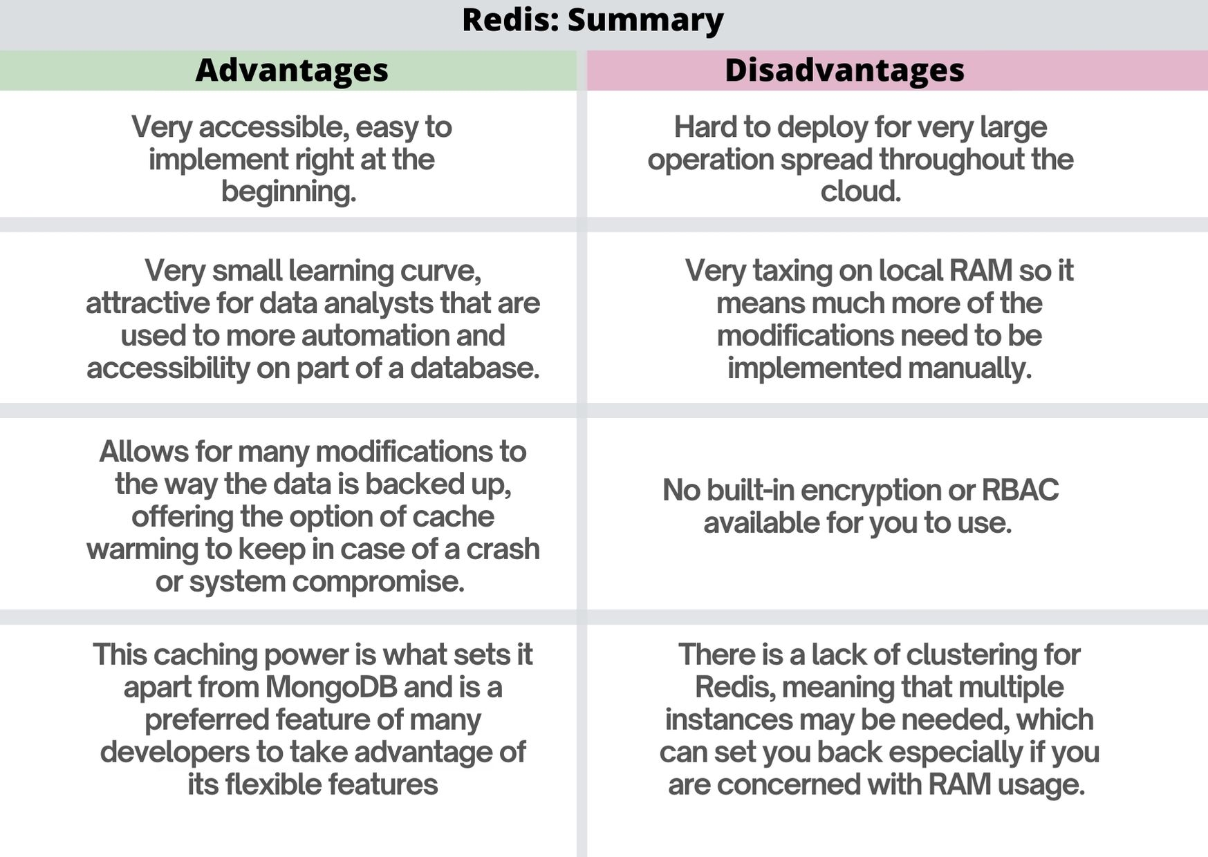 Redis pros and cons comparison table