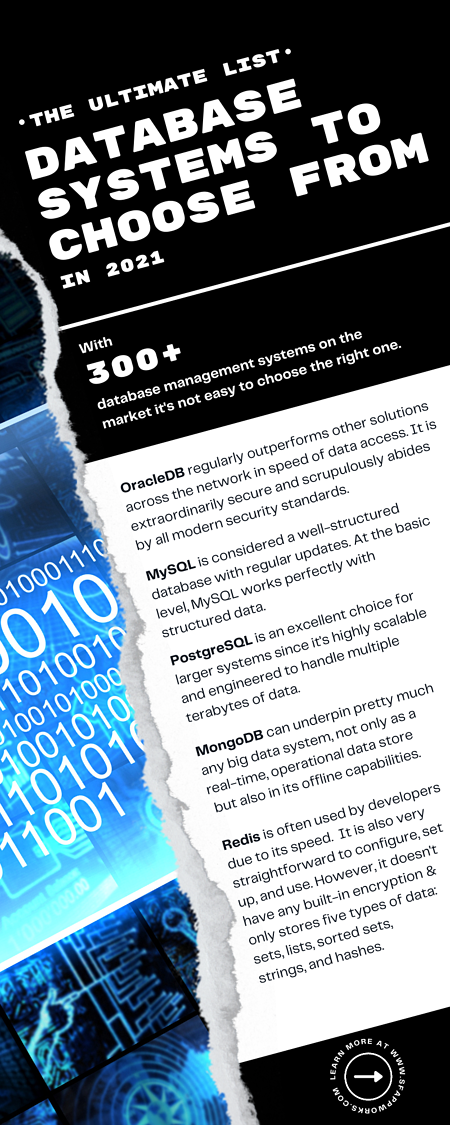 Top Database systems infographic (3)