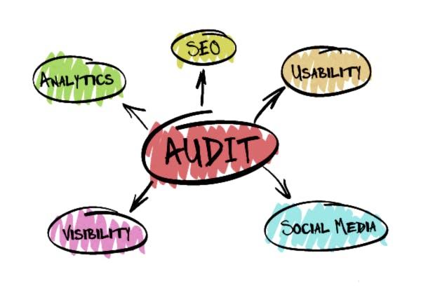 successful marketing schema