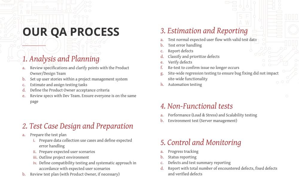qa process of a software company