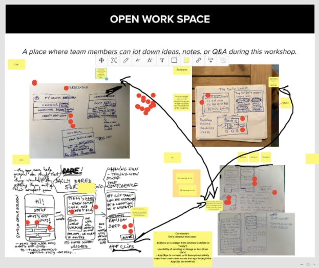 open work space as part of one-week design sprint