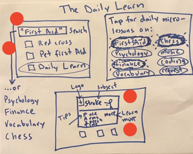 solution sketch, as part of one-week design sprint
