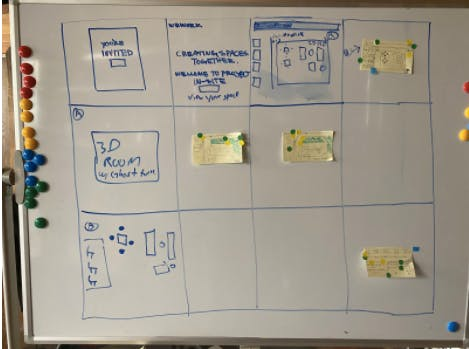 storyboard, as part of a design sprint