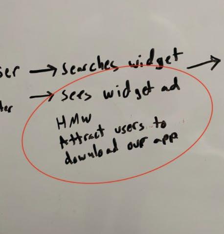 User schema for one-week design sprint